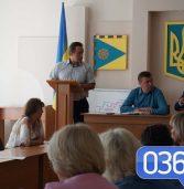 Проєкт на сесії породив звинувачення (фото)
